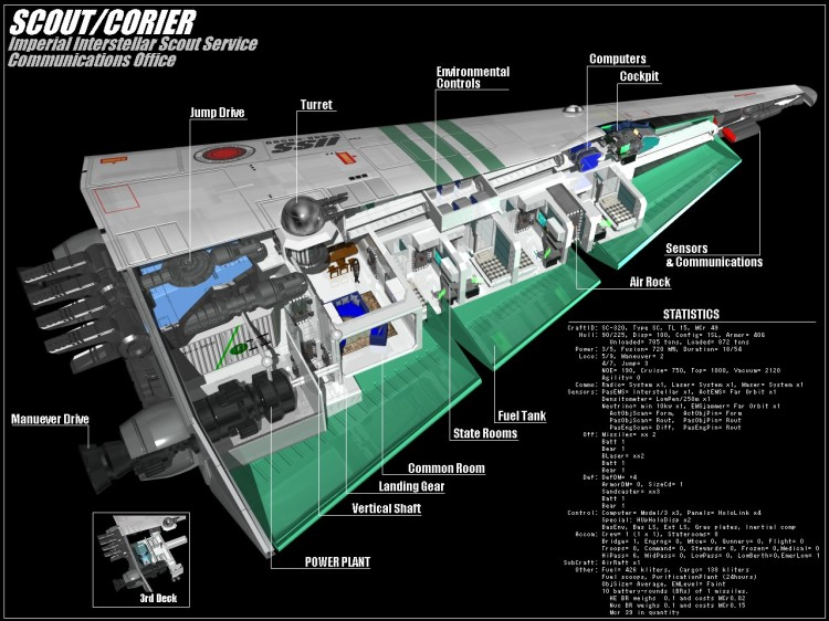 Traveller Scout Ship