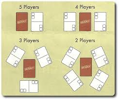 Loonacy Card Piles. The number of discard piles is dependent on the number of players in each hand.